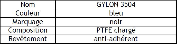 gylon3504-tab01