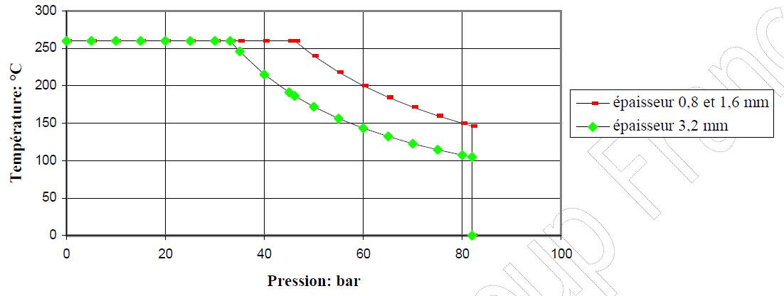 gylon3504-tab03