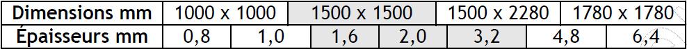 gylon3504-tab07