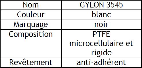gylon3545-tab01