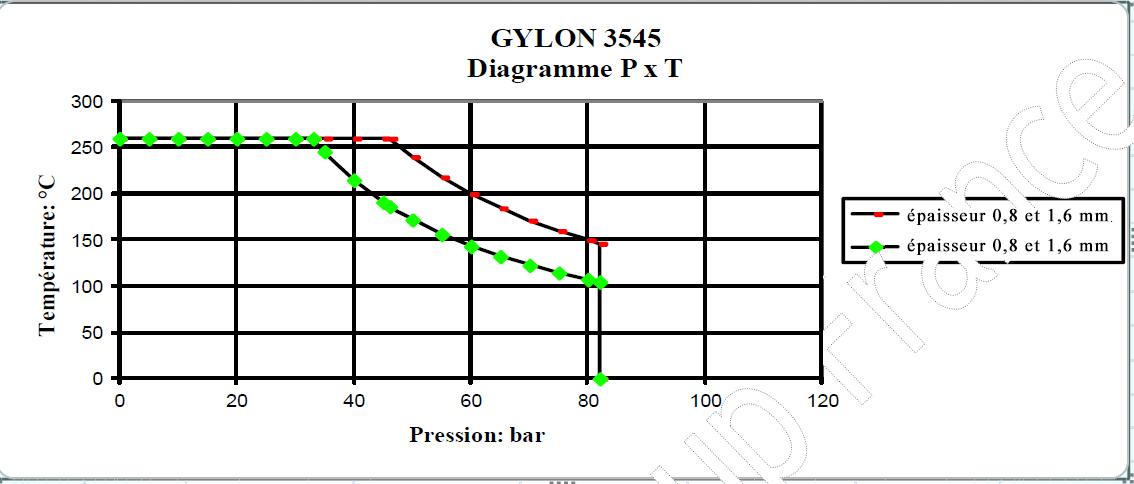 gylon3545-tab04