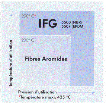 ifg01